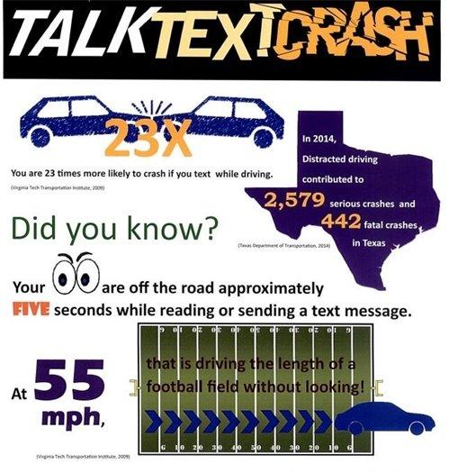 Talk Text Crash