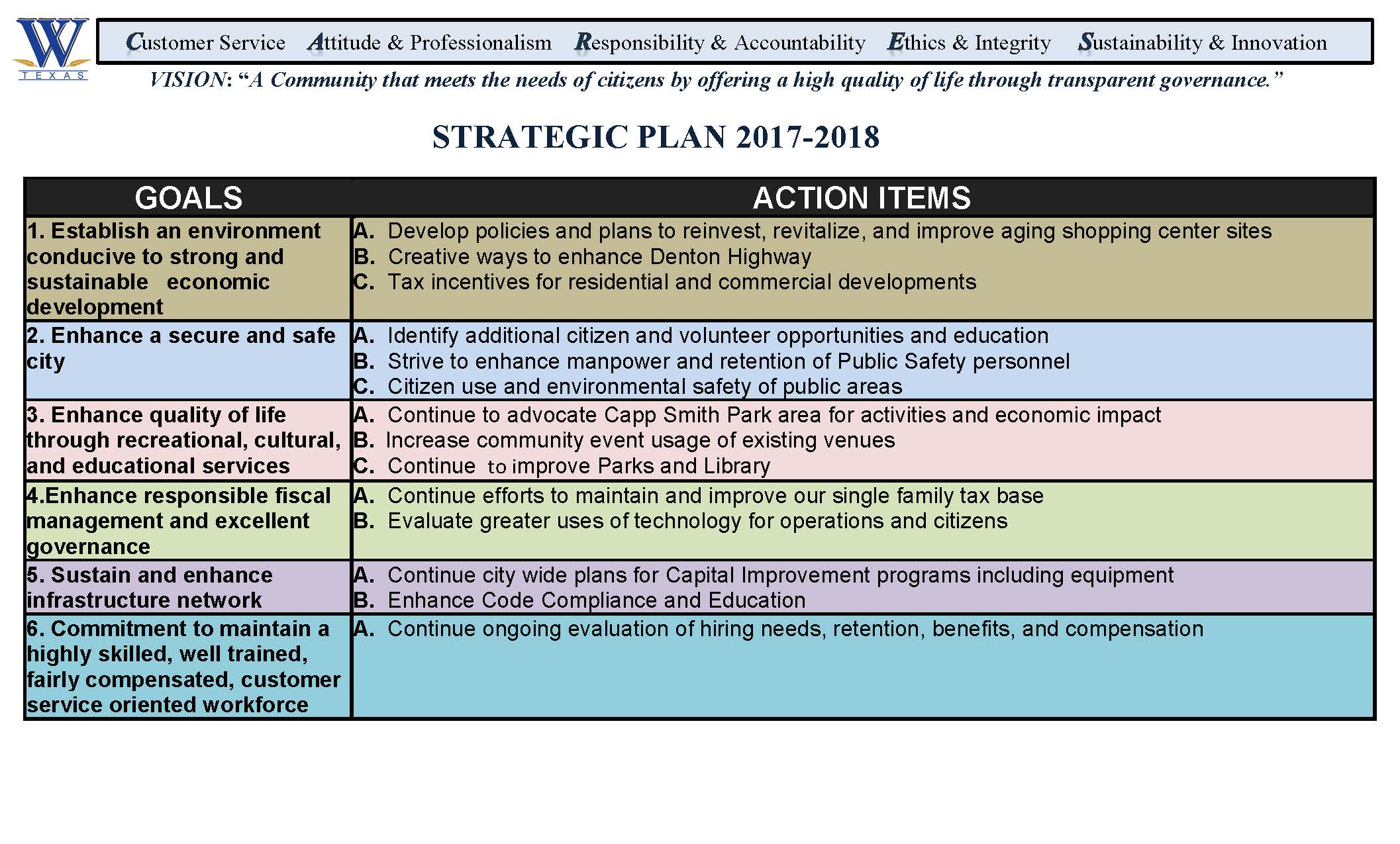 STRATEGIC PLAN  2017.jpg