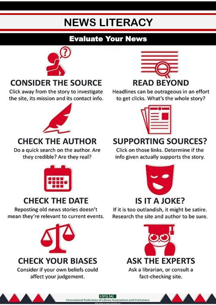 News Literacy How to Check the Facts
